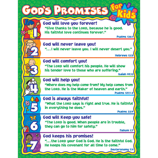 Bulletin Board Chart-Christian-God's Promises for Kids