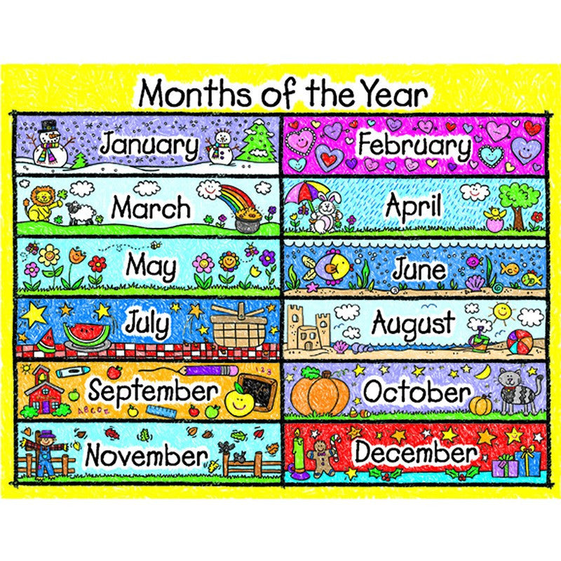 Months of the Year Learning Chart - Seasonal Expressions