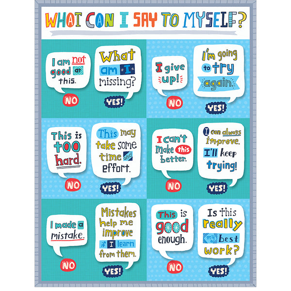 Bulletin Board Chart-Character Building-Positive Thinking