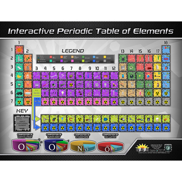 Educational-The Science Lab-Interactive Smart Chart-Periodic Table