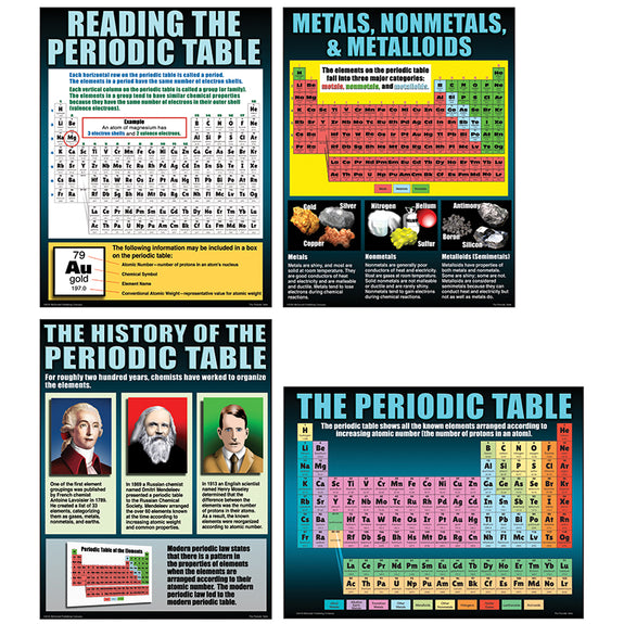 Educational Science Lab Bulletin Board Chart The Periodic Table