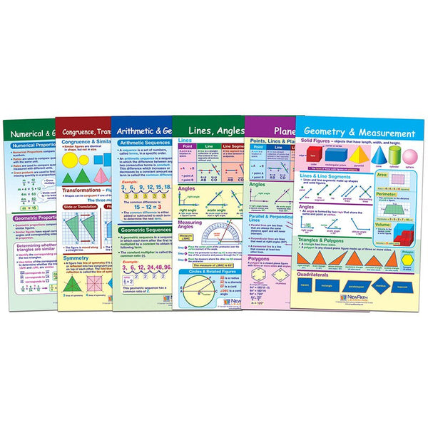 Bulletin Board Set, Geometry - Seasonal Expressions