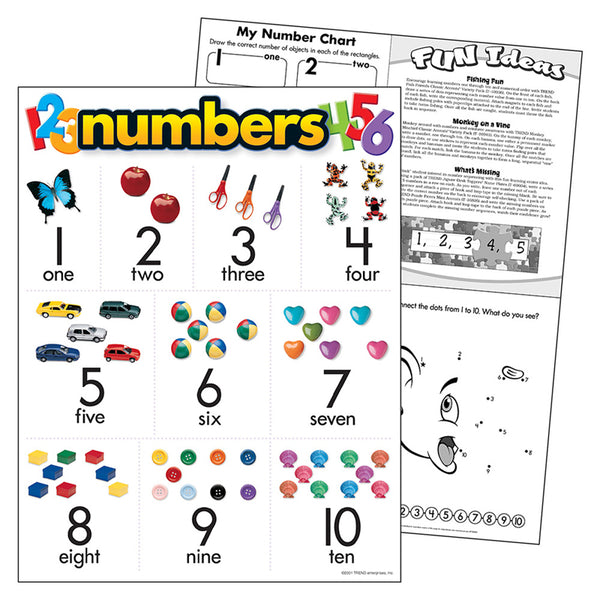 Educational-Early Learning-Bulletin Board Chart-Numbers