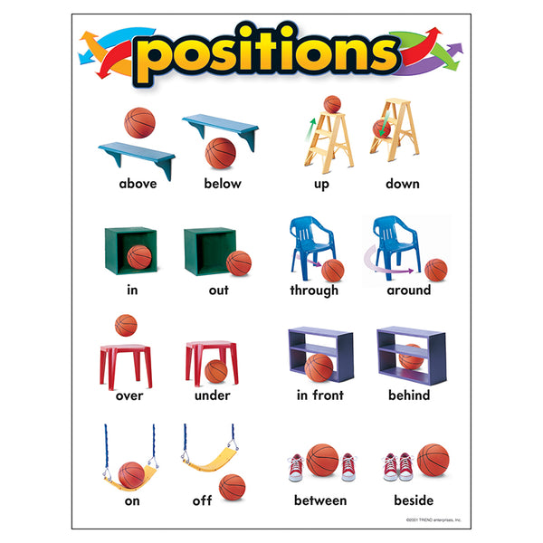 Educational-Early Learning-Basic Positions-Bulletin Board Set