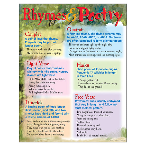 Bulletin Board Chart-Educational-Language Arts-Rhymes and Poetry