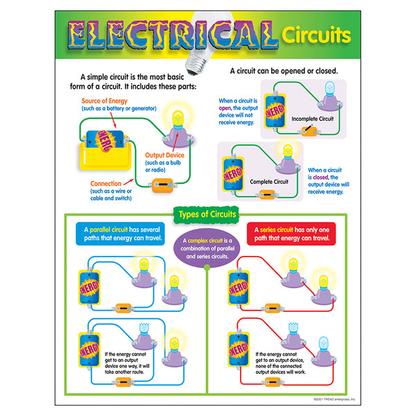 Bulletin Board Chart-Educational-Physical-Science-Electrical Circuits