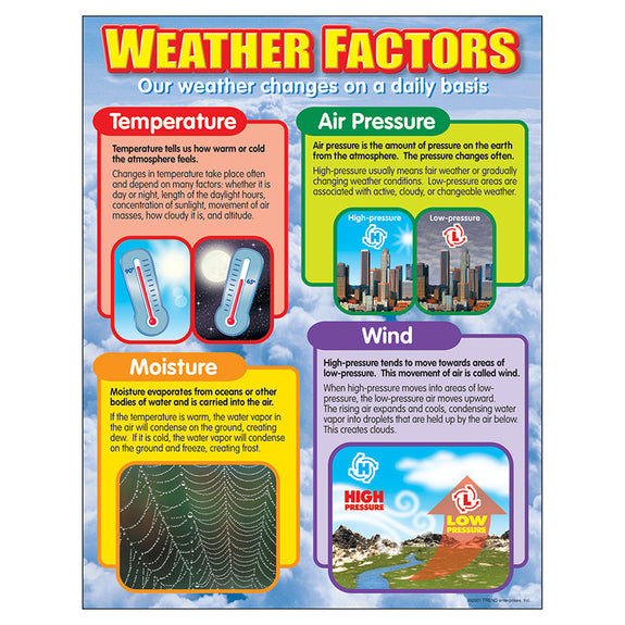 Earth Science-Educational Chart-Weather Factors-Science Fun
