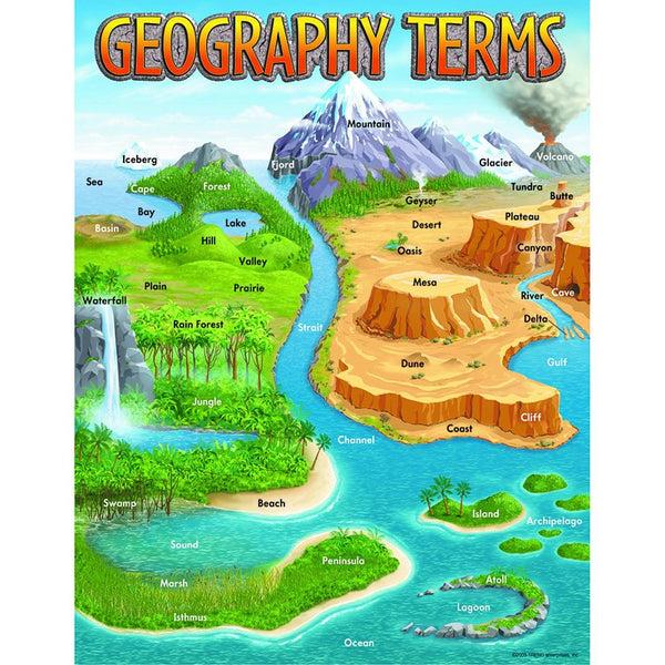 Geography Terms-Educational Chart-Bulletin Board Set