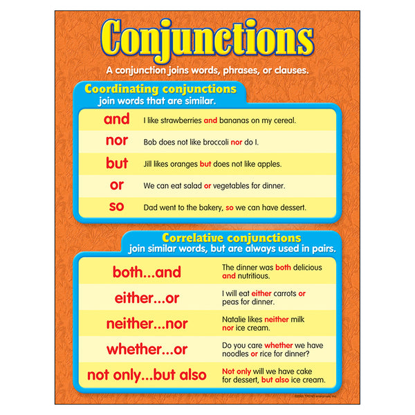 Bulletin Board Chart-Educational-Language Arts-Conjunctions