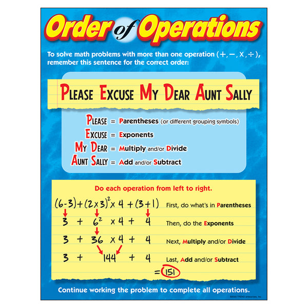 Educational-Math-Advanced-Bulletin Board Chart-Order of Operations