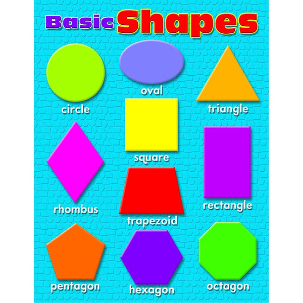 Learning Charts Basic Shapes - Seasonal Expressions