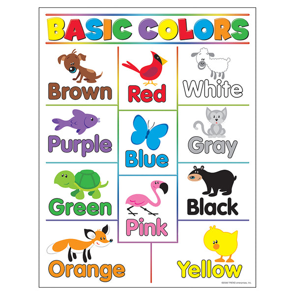 Bulletin Board Chart-Educational-Early Learning-Basic Colors