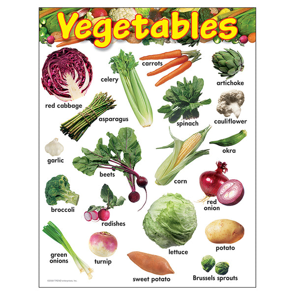 Educational-Healthy Habits-Bulletin Board Chart-Vegetables