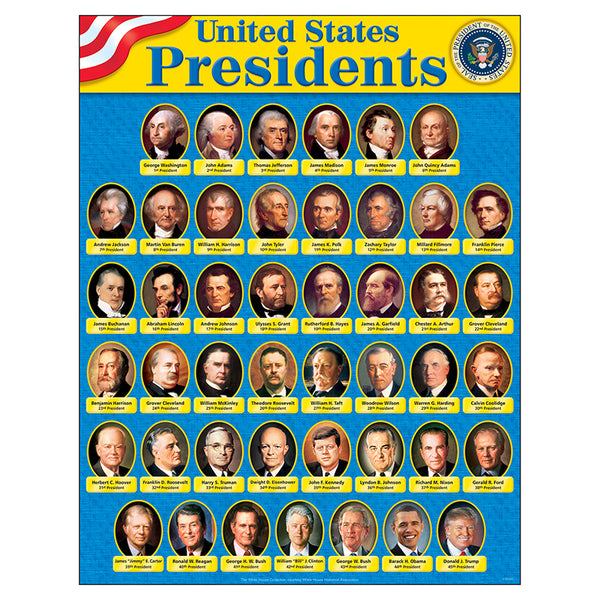 Educational-Social Studies-Bulletin Board Chart-Presidents of The United States