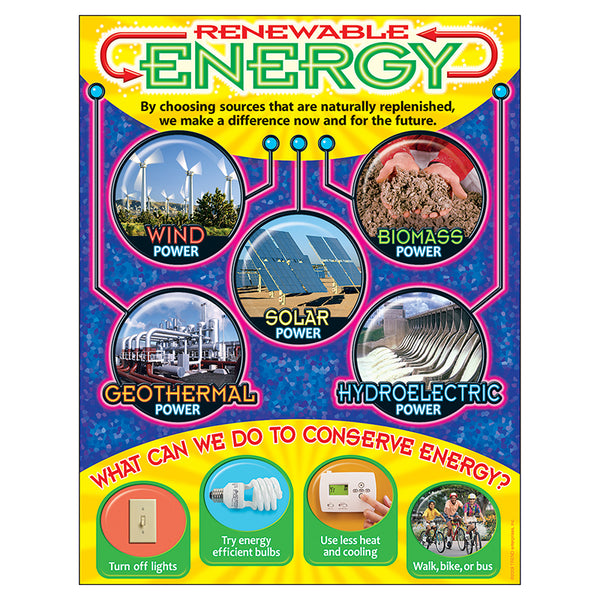 Bulletin Board Chart-Educational-Science-Renewable Energy