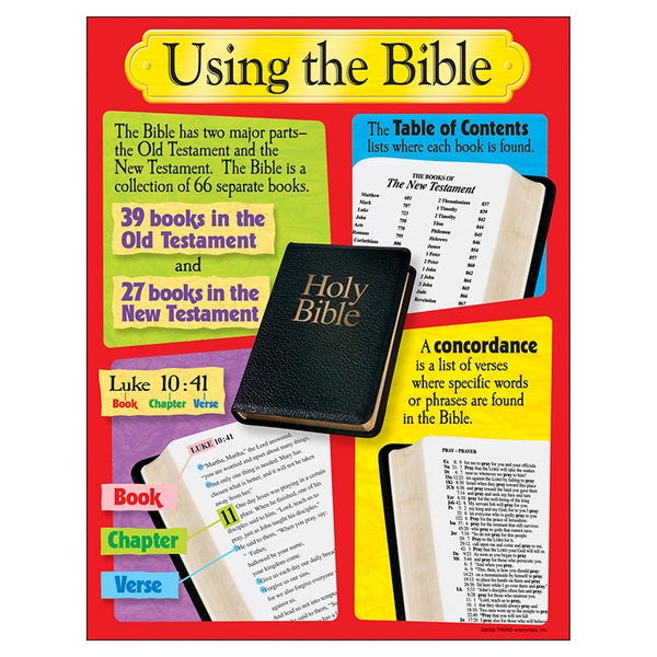 Christian Children-Learning Chart-Using the Bible