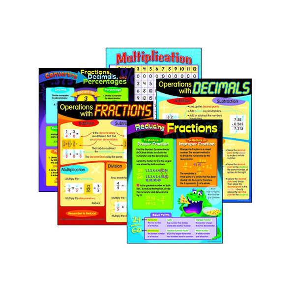 Math-Fractions-Decimals-Educational-Chart Pack-Bulletin Board Set