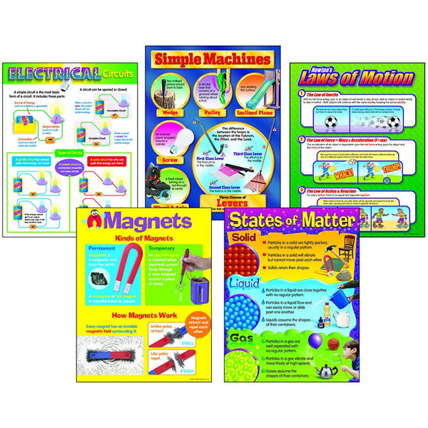 Bulletin Board Charts-Educational-Physical Science-Combo Pack