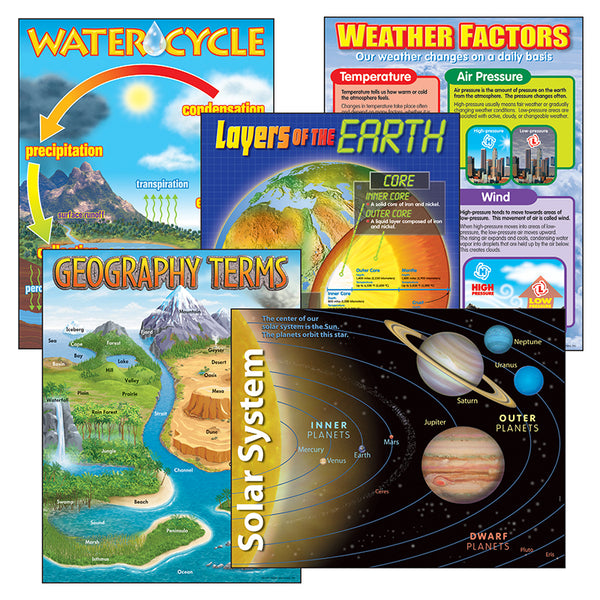 Earth Science-Combo Pak-Bulletin Board Charts-Colorful Learning