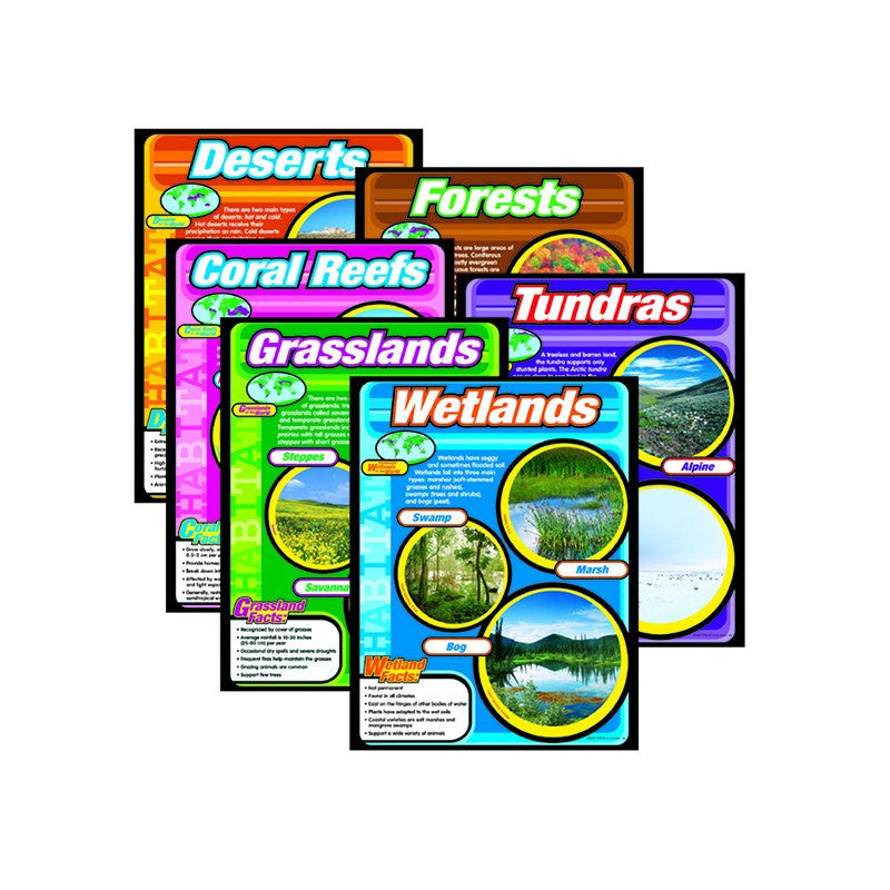 Bulletin Board Charts-Educational-Earth Science-Habitats-Combo Pack