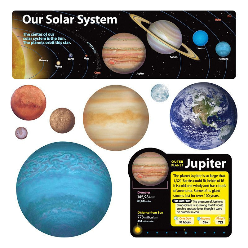 Educational-The Solar System-Bulletin Board Charts