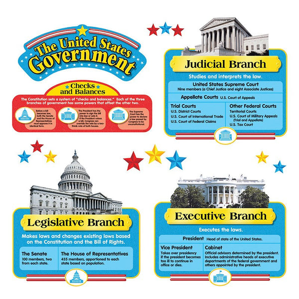 U.S. Government-Bulletin Board Set-Educational Charts