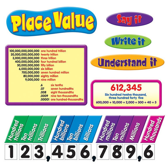 Math-Understanding Big Numbers-Place Values-Bulletin Board Set-Educational Chart