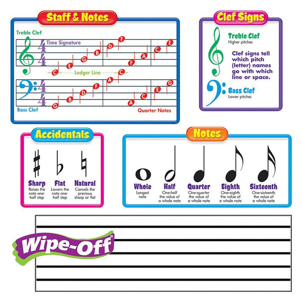 Musical Children-Symbols-Two Wipe Off Staffs-Educational Chart-Bulletin Board Set