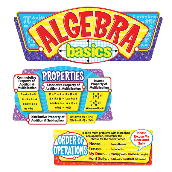 Math-Algebra Basics-Learning Help-Bulletin Board Set
