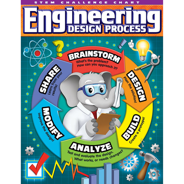 Educational-Science-Bulletin Board Chart-Engineering Design Process