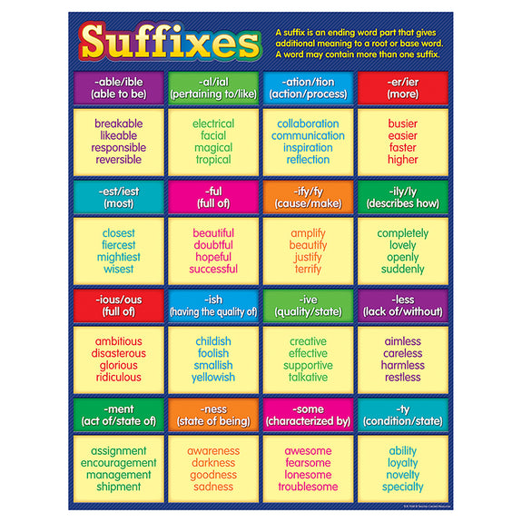 Educational-Language Arts-Bulletin Board Chart-Suffix