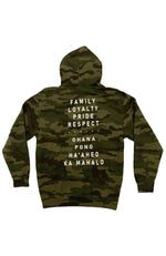 Island Snow Hawaii Camo / Small Kailua Boys Heavyweight Pullover Hoodie - KB Morals