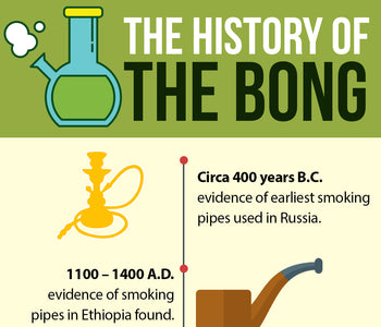 The History of the Bong