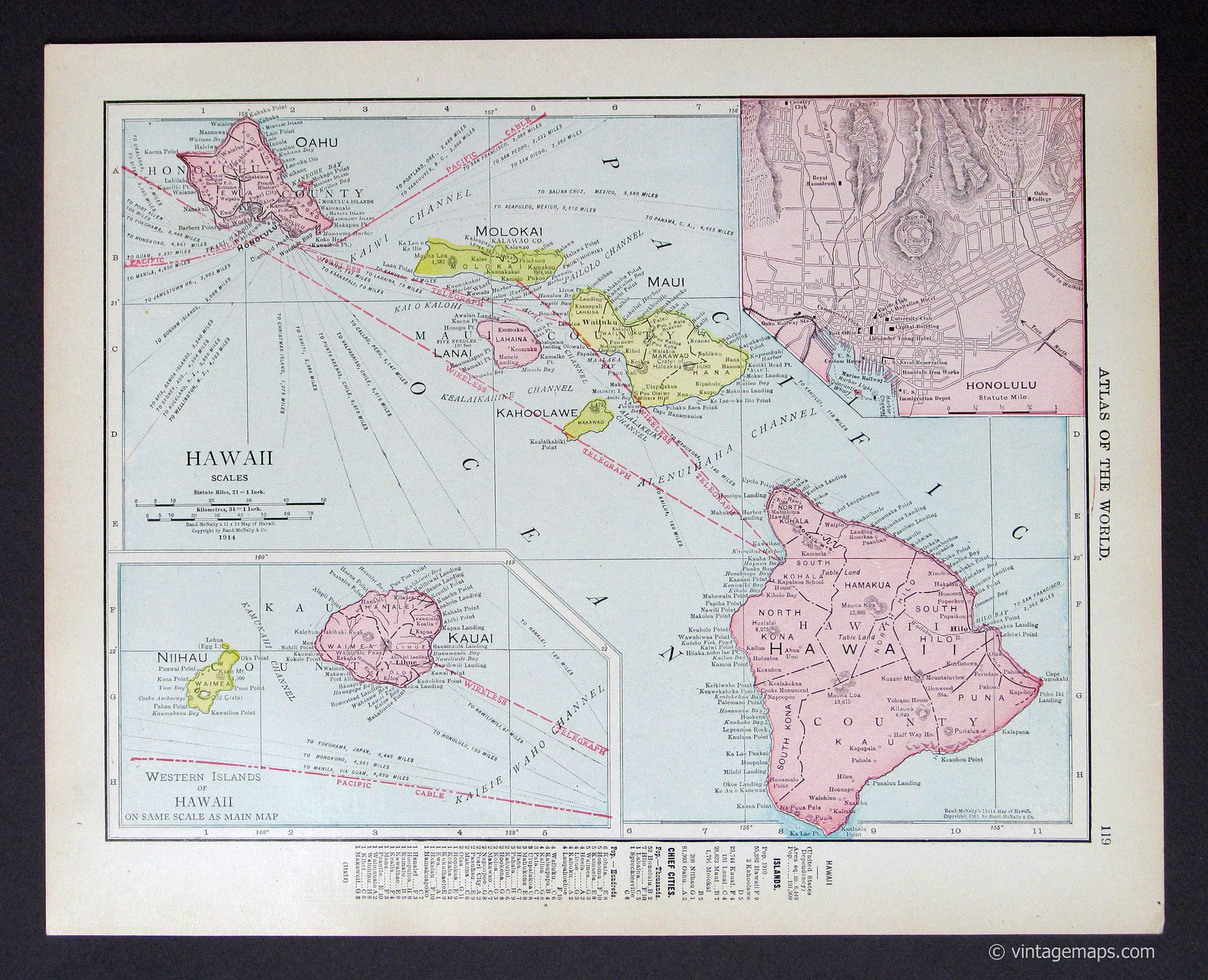 picture regarding Printable Map of Hawaiian Islands called Hawaii 1914