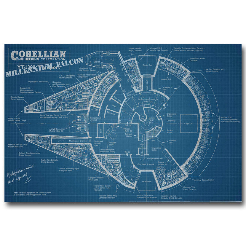 Star Wars - Millennium Falcon Blueprint Silk Poster Art