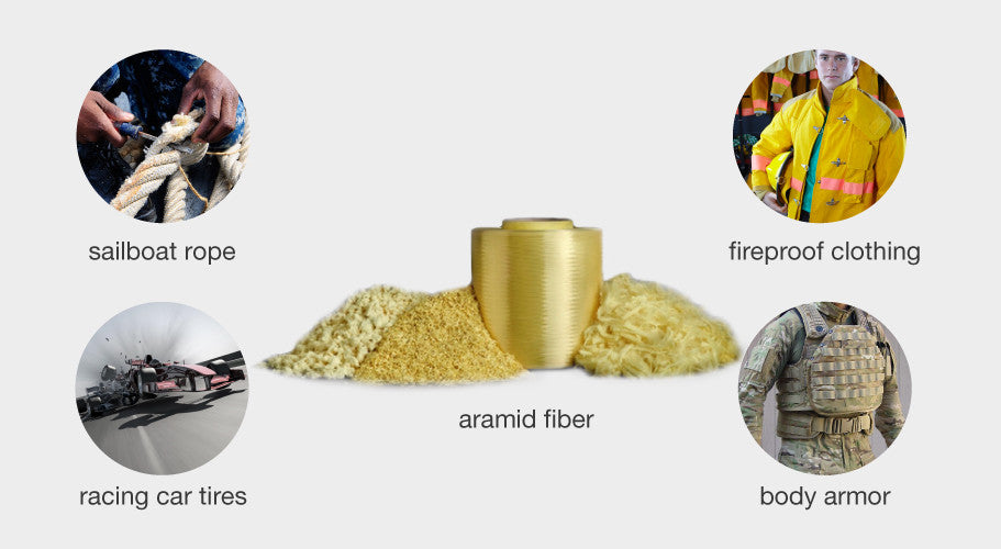 What are Aramid Fibers?(I) - The Introduction to A Versatile Material