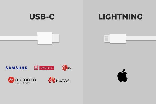 brands use USB-C Apple uses Lightning