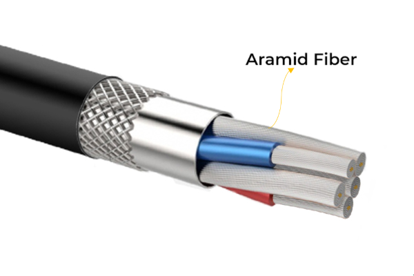 aramid fiber charging cable