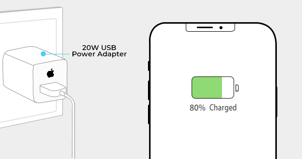 Apple 20W fast charger: does it charge your iPhone any faster?