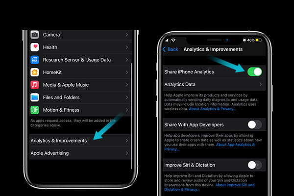 Stop sharing your analytics to stop your iphone battery draining fast