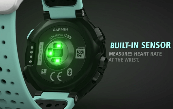 Modern wearable technology; built-in sensor in the smartwatch