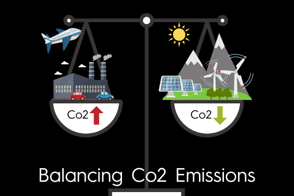 how to reduce carbon footprint with ofsetting
