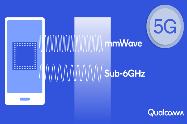 5G mmWave 5G low band 5G mid band works on any frequency