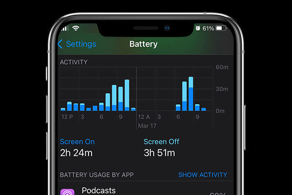 Are your apps making your iphone battery drain fast?