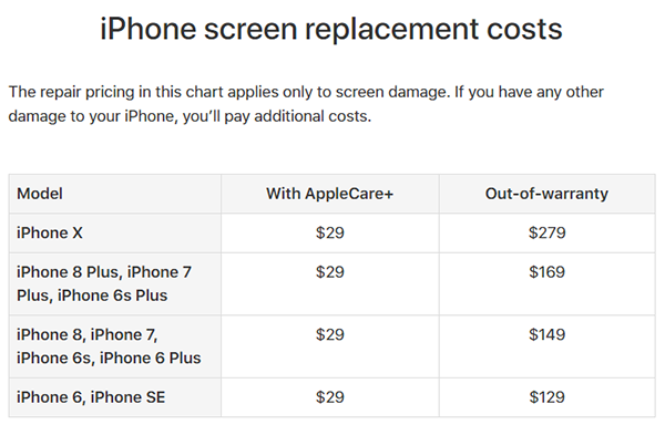 iPhone screen repair costs