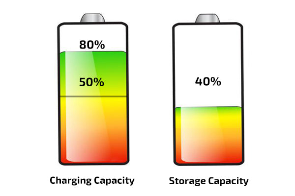 Tips on charge and store your phone battery