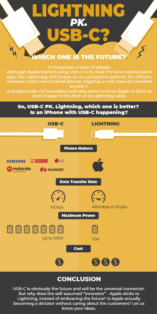 USB-C VS Lightning: Which One Is The Future