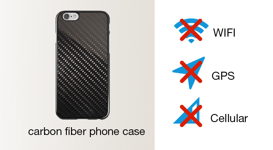 Your Phone is Fragile? And If It Were Carbon Fiber?