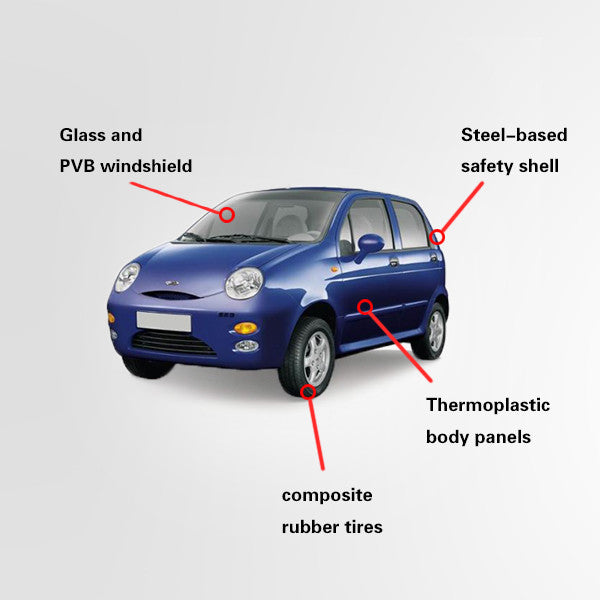 composite materials in automobiles