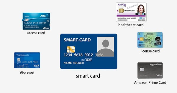 smart cards have turned to a global shift